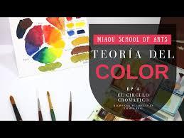 teoría del color con acuarelas 04 el círculo cromático color