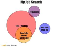 Job Search Meme - bullsh t free job search advice broke ass stuart s website