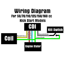 electric kickstart 50cc scooter wiring diagram 125cc pit bike