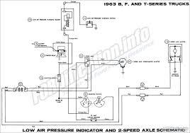astro start wiring diagram free wiring diagram