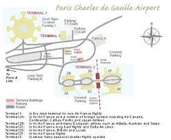bureau de change charles de gaulle charles de gaulle airport transfers airport info and