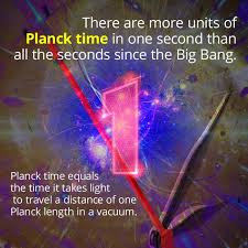 how long does it take to travel one light year images Planck time is how long it takes light to travel one planck length png