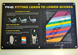 ping nflight fitting giveaway