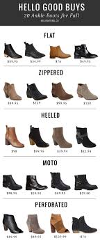 129 best boots images on 20 best ankle boots for fall helloglow co