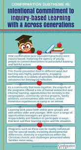 all the infographics key findings 4 dimensions of confirmation