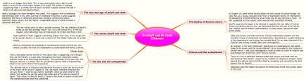 main themes dr jekyll and mr hyde imindq dr jekyll and mr hyde themes mind map biggerplate