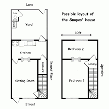 how to read house plans house plan construction blueprint reading for dummies best of how to