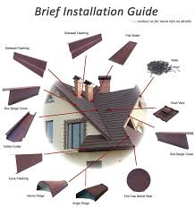 Tile Roofing Materials Eco Roofing Tiles A Roof Your Home