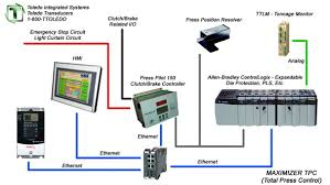 oem press control toledo integrated systems integrator