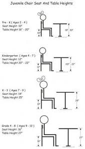 Woodworking Plans For Child S Table And Chairs by Best 25 Child Chair Ideas On Pinterest Childs Room Furniture