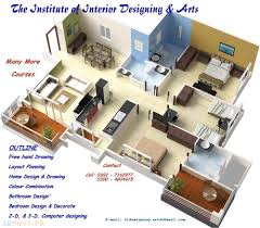 interior design course for interior design home style tips