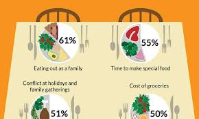 with special diets a tricky thanksgiving recipe