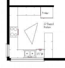 kitchen floor plan ideas kitchen design layout ideas fair kitchen design layout ideas and