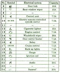 fuse box mitsubishi galant 2003 wiring diagram simonand