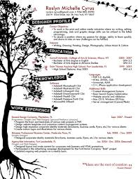 Graphic Design Cover Letter Examples Cover Letter Design For Resume