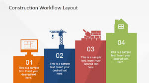 Interior Design Process Steps by Four Steps Workflow Model For Construction Industry Slidemodel