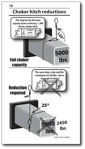 ipt u0027s crane and rigging training manual u2013 crane and rigging at