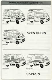 volkswagen vanagon 79 98 best vw campers images on pinterest vw camper volkswagen and