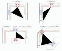 kitchen triangle design with island best 25 work triangle ideas on kitchen layouts