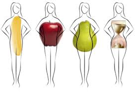 a hijabi u0027s guide to dressing for your body type