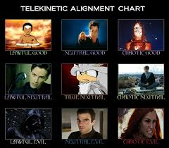 Alignment Meme - beware of telekinetic beings alignment charts know your meme