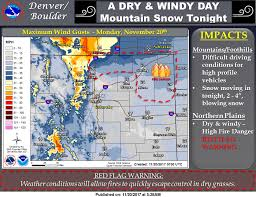 warm and windy monday in denver to kick unseasonably warm