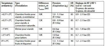 principe de fonctionnement d une chambre froide fonctionnement du pressostat basse pression