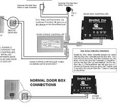 byron doorbell transformer u0026 wiring diagram friedland door chimes