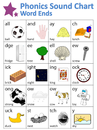 phonics worksheets u2013 ending sounds guruparents
