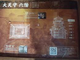 Himeji Castle Floor Plan Map Of The Castle Building Layout Picture Of Himeji Castle