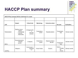haccp plan template restaurant credit cards