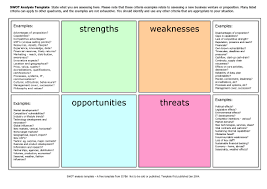 colorful example of swot analysis template helloalive