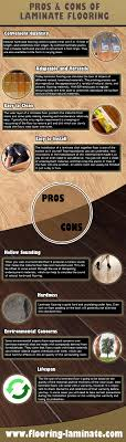 Laminate Flooring Manufacturers Learn About Flooring