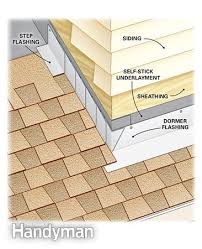 How To Build Dormers How To Roof A House Learning House And Construction