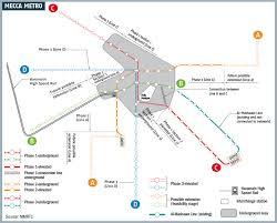 Mecca On Map Bid For 17bn Makkah Metro May Be Awarded In 2018 U2013 Pkonweb