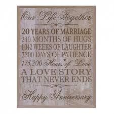 20th anniversary gift for 20th wedding anniversary wall plaque gifts for 20th
