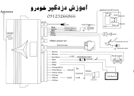Security System Wiring Diagram Basic Car Alarm Wiring Diagram Wiring Diagram And Schematic