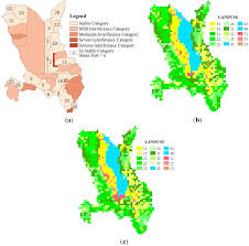 sustainability free full text the temporal and spatial