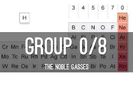 Group 7 Periodic Table Periodic Table By Tom Wood