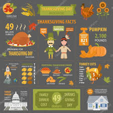 thanksgiving thanksgiving facts depositphotos 122074296 stock