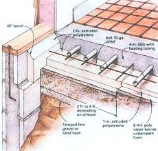 in floor heating basement insulating concrete slabs for radiant floor heating systems