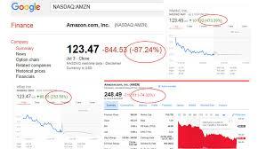 Yahoo Finance Finance Erroneously Show Apple Other Stocks