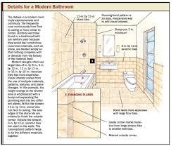 Rite Aid Home Design Tower Fan by 100 3 Way Bathroom Floor Plans 20 Blue Jays Way 215