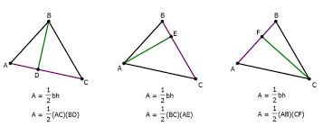 gre geometry formulas