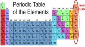 gases on the periodic table noble gases youtube