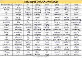 Countable And Uncountable Nouns List Ingilizcede Sayılamayan Isimler Listesi Uncountable Noun List
