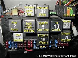 1999 vw cabrio fuse box diagram volkswagen wiring diagrams for