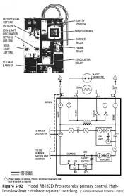 room thermostat wiring diagrams for hvac systems at aquastat