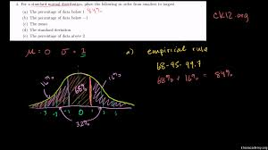 more empirical rule and z score practice from ck12 org video