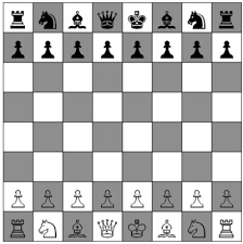 how to set up chess table chess board diagram showing setting up layout for the grands